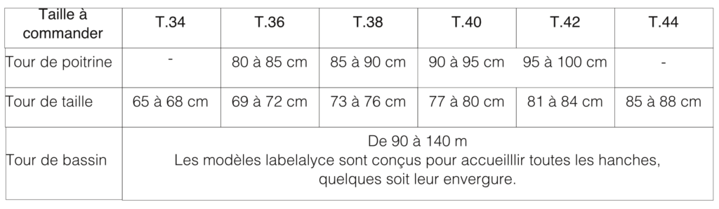 taille-labelalyce