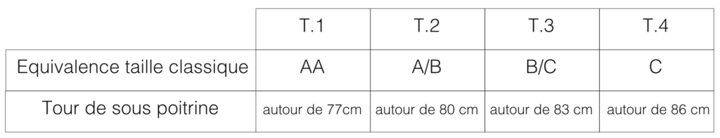 taille-sg